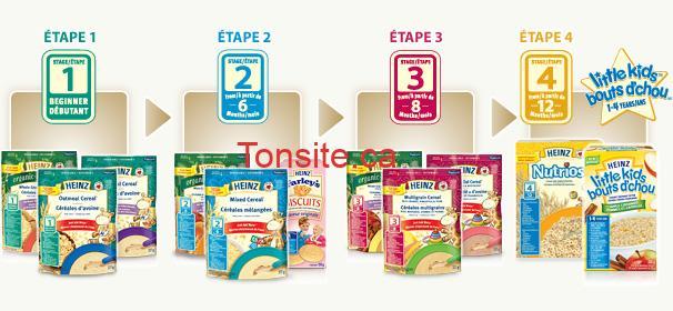 allstages cereal 1 - Céréales pour bébés de Heinz à 1,49$ après coupon!