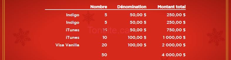 ct prix qo - Concours Calendrier de l'avent de Couche-Tard:  50 prix quotidiens et 129 500 prix instantanés offerts!